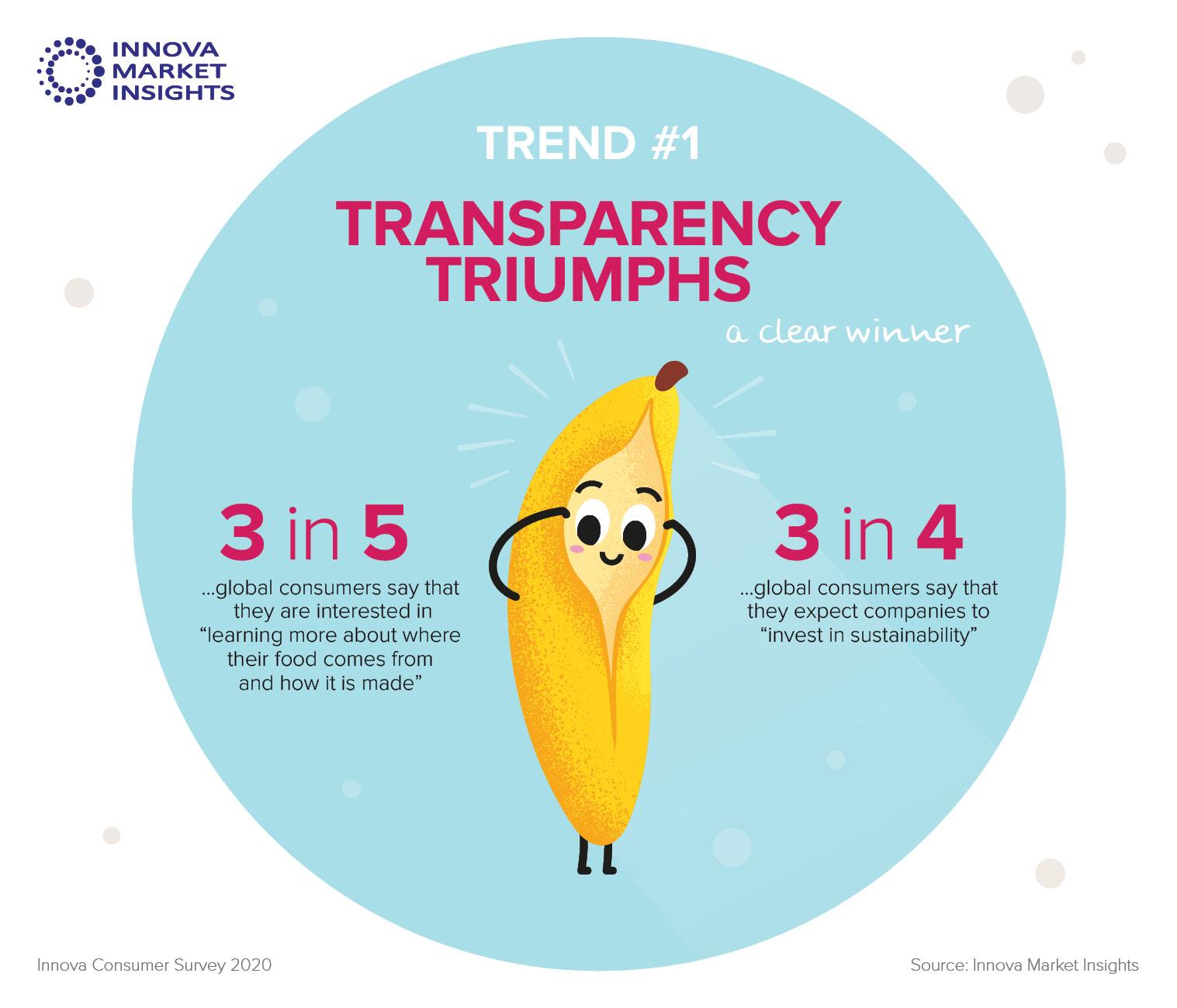 Innova Market Insights unveils Top Ten Trends for 2021